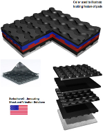 "NEW - Sorbothane®  4"" X 4"" Interlocking Shock Absorbing System"