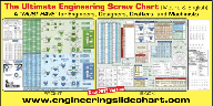 The Ultimate Slide Chart for Engineers, Designers, Drafters, and Machinists