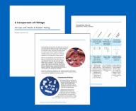 NewAge® Industries Publishes White Paper Comparing Fittings