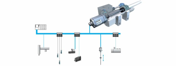 Linear position sensors with Ethernet/IP interface