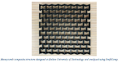 Dalian University of Technology Uses SwiftComp Software for Morphing Honeycomb and Corrugated Sandwich Structures