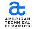 American Technical Ceramics Corp.
