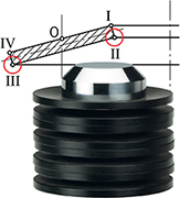 How to Calculate the Estimated Fatigue Life of a Disc Spring