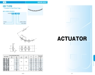 Factors To Consider When Choosing An Actuator of Four Feet Or Less